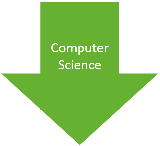 Computer Science arrow