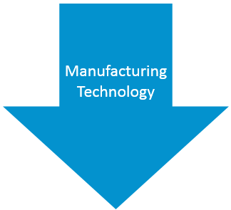 Manufacturing Technology arrow